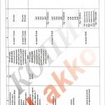 Протокол-испытаний-полимерных-составо-стр3
